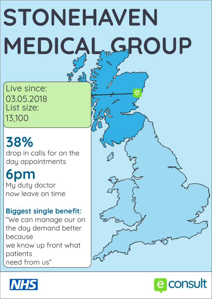 Stonehaven Medical Group - eConsult Case Study